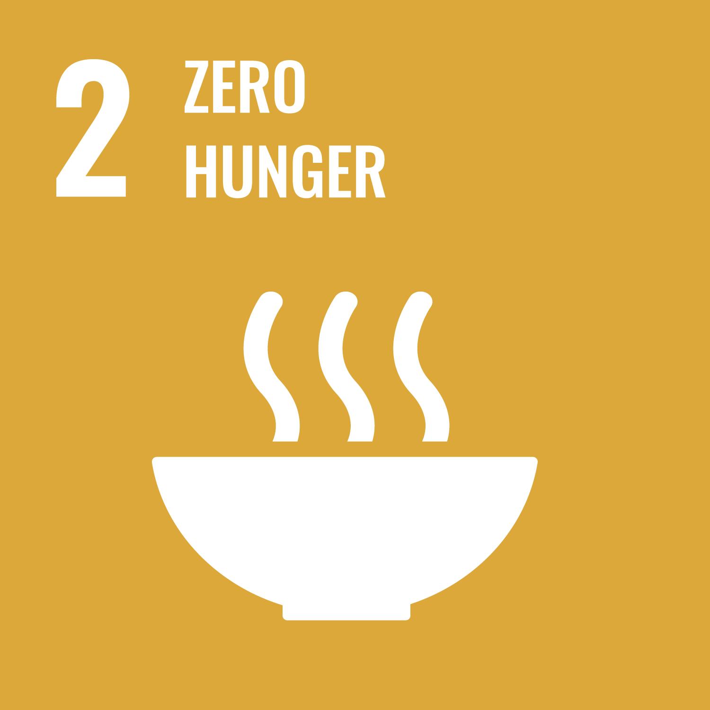 Sustainable Development Goal - Zero Hunger